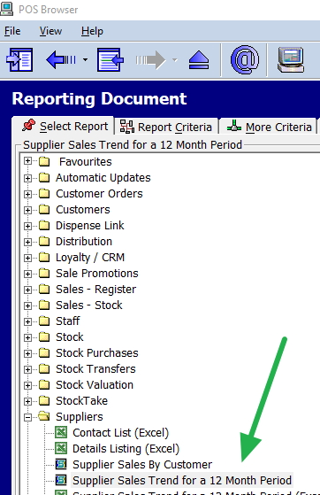 Supplier sales trend menu
